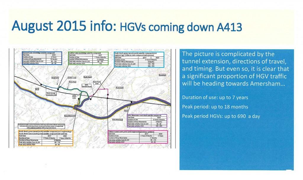 HS2 presentation slide